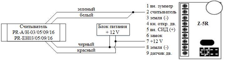 Схема подключения Z5R к считывателю Parsec